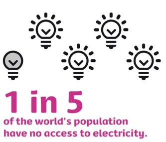 1 in 5 of the world have no access to electricity